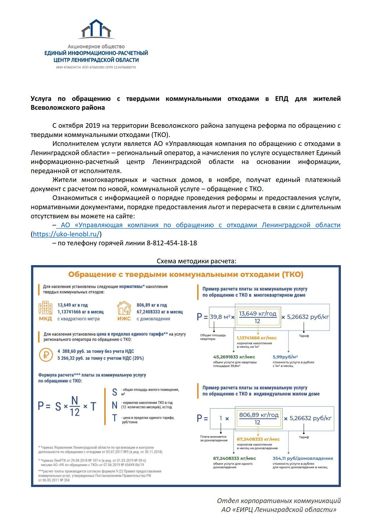 Всеволожск ТКО_1