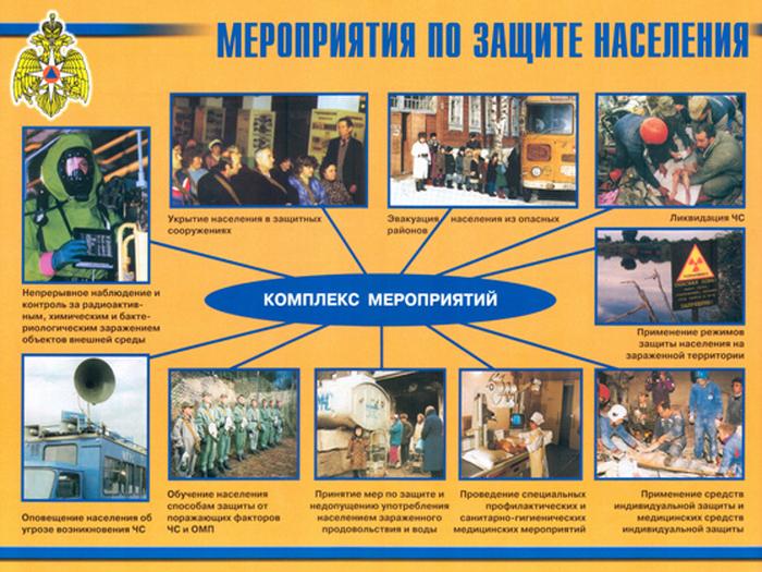 мероприятия по защите населения от ЧС